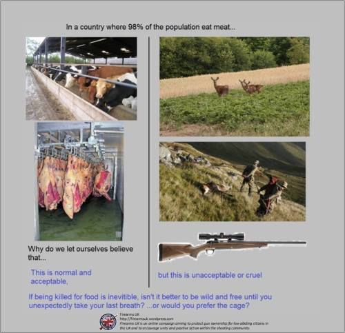 Firearms UK meme on hunting and domestic livestock